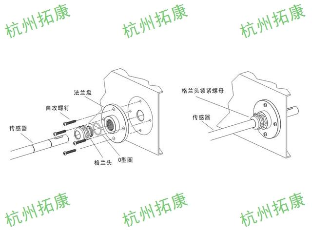 江苏电流输出温湿度变送器库房监测,温湿度变送器