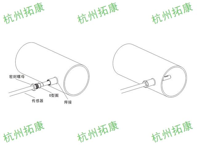 上海不锈钢探头温湿度变送器插入式安装 诚信互利 杭州拓康自动化设备供应