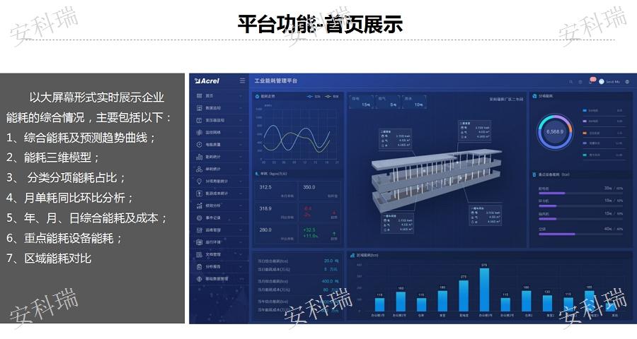 辽宁造纸企业企业能源管控系统专业服务,企业能源管控系统