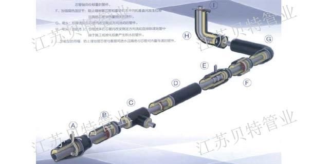 泰州高密度聚乙烯外护管厂家  江苏贝特管件供应