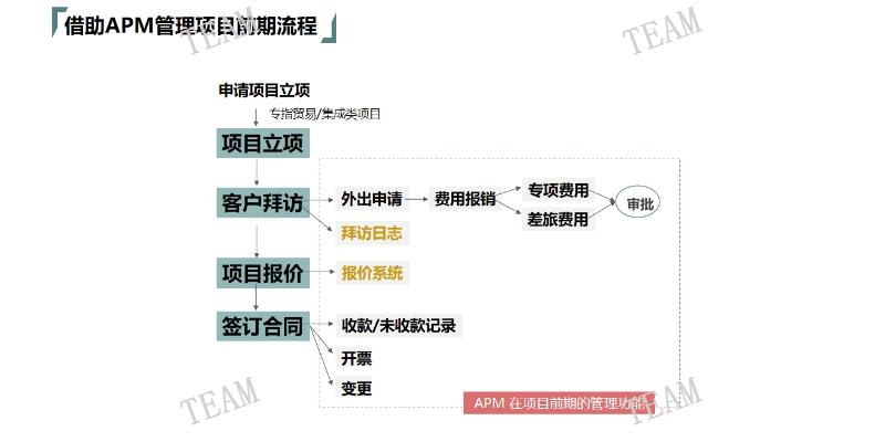 杭州柔性振動盤用途
