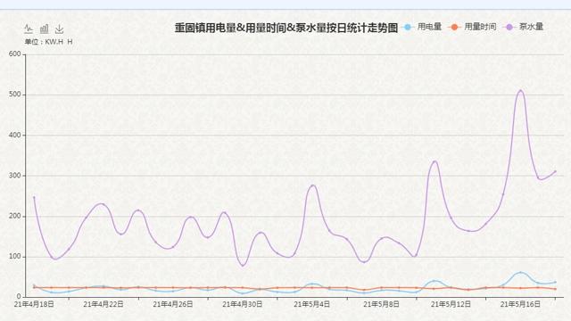 上海重点企业能耗上传系统人员 服务为先「上海科阿思智能科技供应」