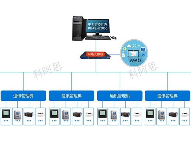 杭州电力仪表厂家