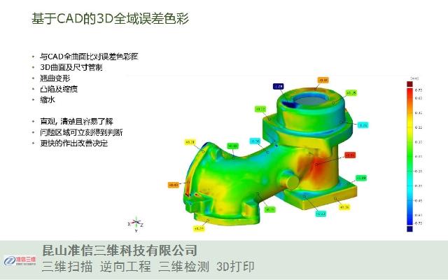 鎮江專業三維檢測服務專業團隊在線服務