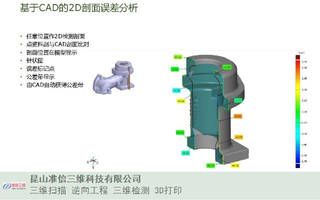 無錫進口三維檢測服務需要多少錢