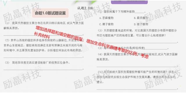 教学方法视频 跨学科 欢迎来电「上海励晶科技发展供应」