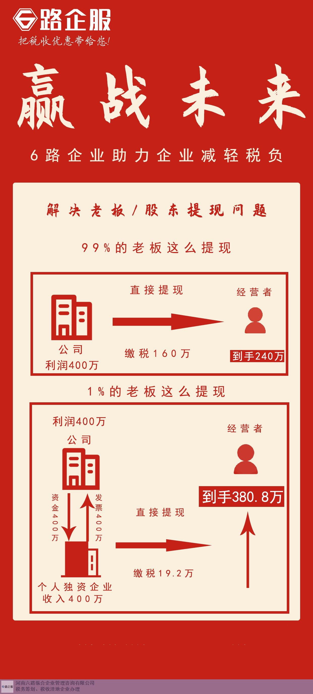 鄭州醫藥行業稅務籌劃 信息推薦 六路縱合供應
