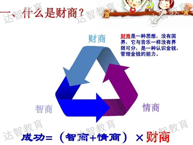广州提高财商学院 信息推荐 江西达智教育咨询供应