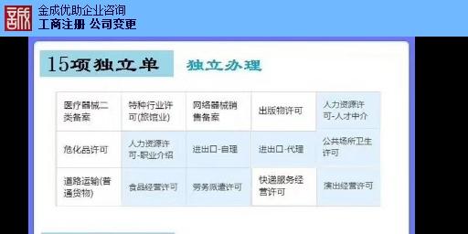 南昌县资质许可证哪里可以代办 欢迎来电  江西金成优助供应