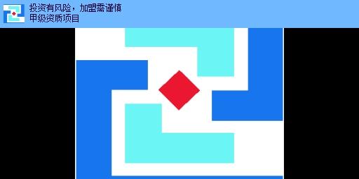 滄州城市合伙人加盟方案 真誠推薦 江西中江造價咨詢供應