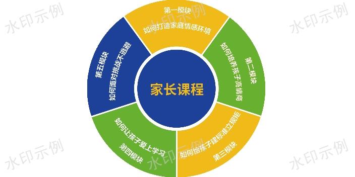 廣州在線大頭獅兒童領導力項目 合作共贏 南京鴻創文化傳播供應