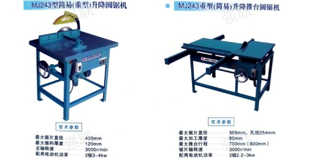 遼寧刨床電話 歡迎來電 金華強聯木工機械供應