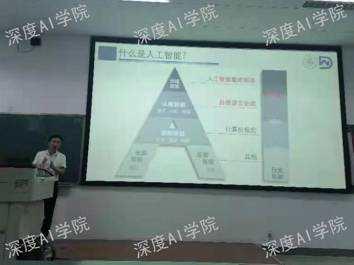 杭州人工智能零基础培训课程