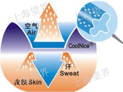 日本進口吸水速干劑怎么樣「望界供」
