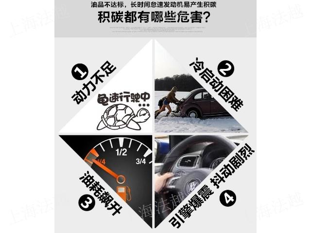 浙江汽车添加剂代理企业 铸造辉煌 上海法越汽车配件供应