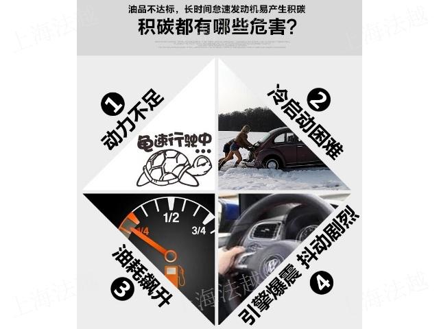 南通机油添加剂修复销售费用 服务至上 上海法越汽车配件供应