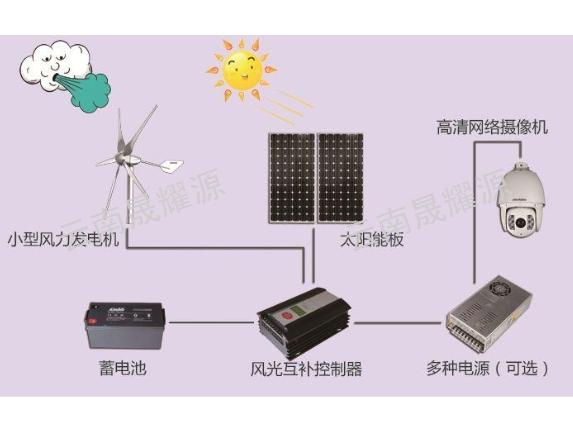 普洱太陽能無線4G監控價格「云南晟耀源新能源科技供應」
