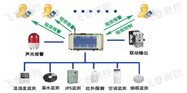 上海销售机房监控主要功能与优势 欢迎咨询 飞睿供