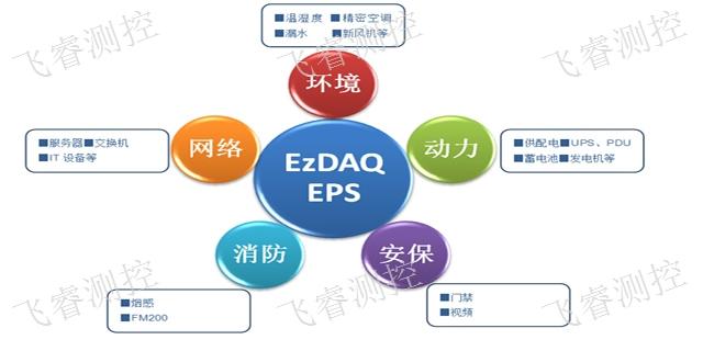 上海小型机房监控来电咨询 值得信赖 飞睿供