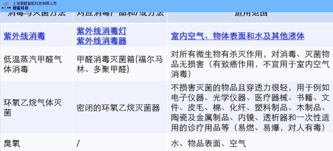 上海市紫外智能消毒机器人消杀一体,消毒机器人