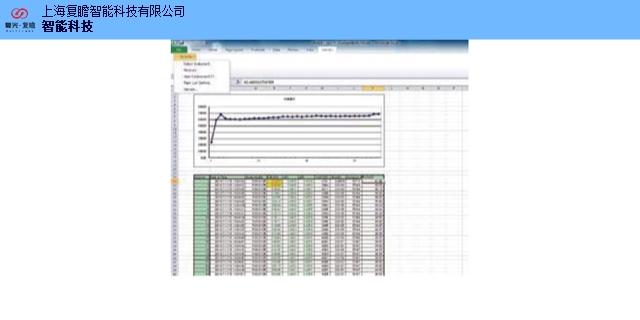 山東特征波長分光輻射照度計自動化 抱誠守真「上海復瞻智能科技供應」
