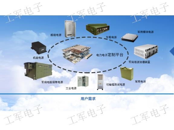 上海高质量燃料电池DC/DC测试系统五星服务 客户至上「工军供」