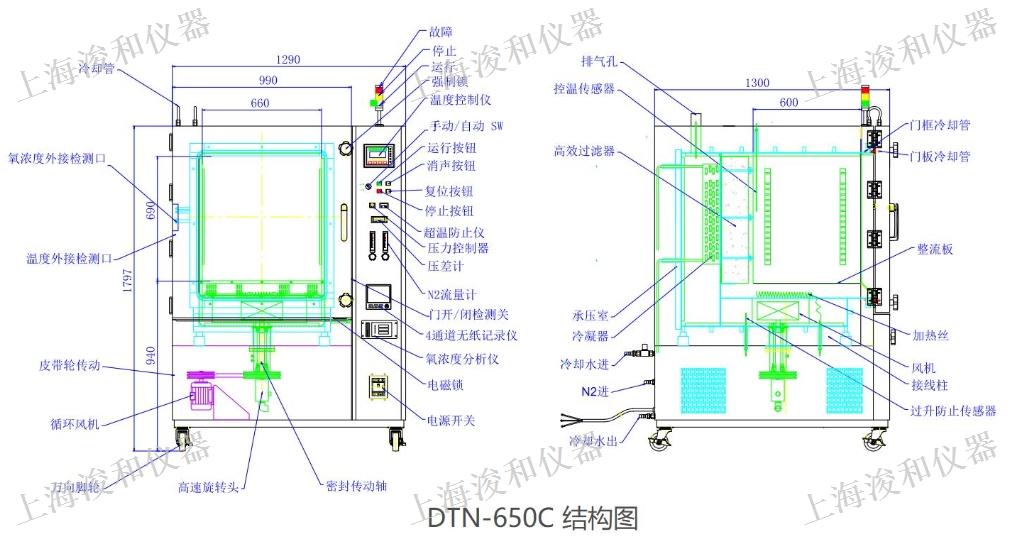 高性能高效高温无氧烘箱高温热处理「浚和仪器供应」