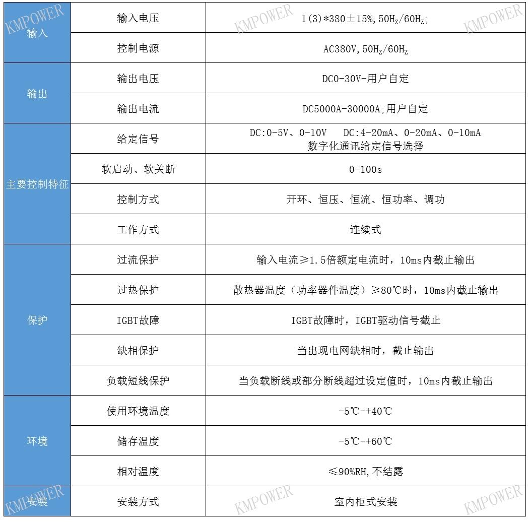 深圳五金电镀电源价格 服务至上「上海科秣电源供应」