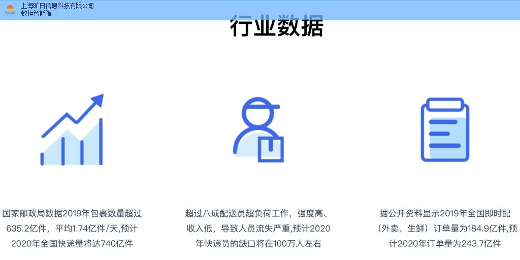 青海共享快递柜哪个品牌好 欢迎咨询 上海旷日信息科技供应