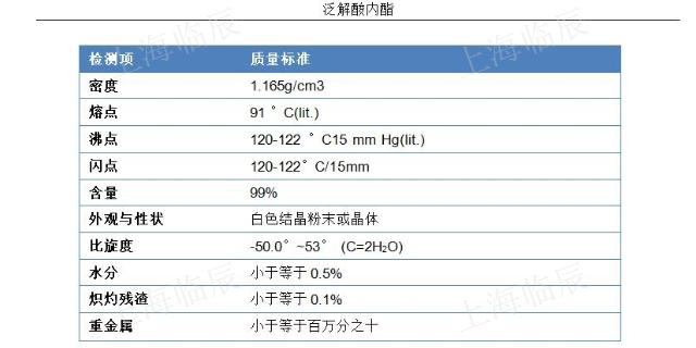 药用级泛解酸内酯单价「上海临辰供应」
