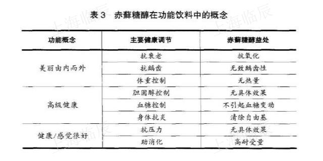 浙江药用级赤藓糖醇 有哪些品牌 上海临辰供应