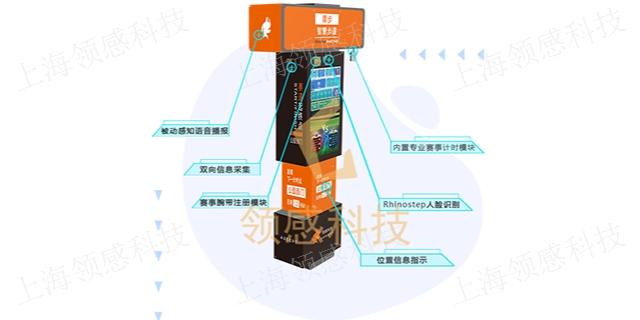 杭州智能大屏解决方案 诚信经营「上海领感科技供应」