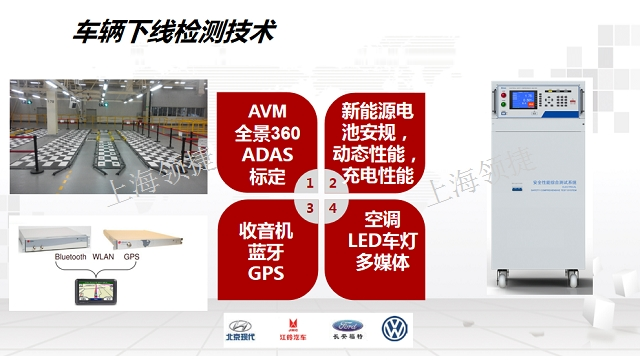 杭州汽车ADAS哪家好 客户至上「上海领捷信息技术供应」