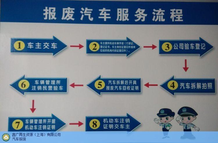 上海高端机动车报废值得信赖 诚信为本 鑫广再生资源供应