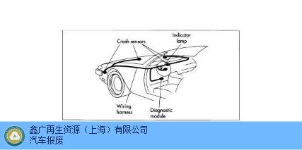 上海市低劣安全气囊回收哪里可以做 诚信服务 鑫广再生资源供应