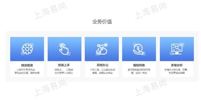 上海订货管理管家婆软件ERP常见问题