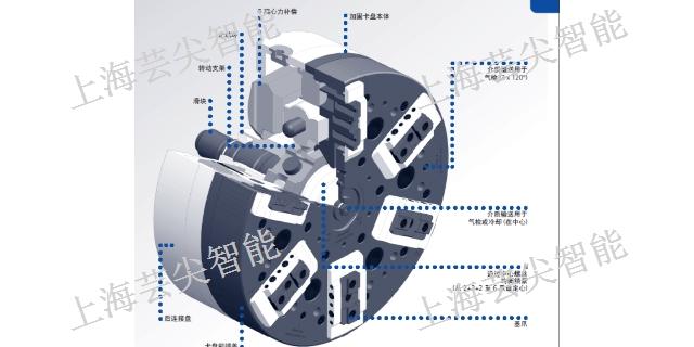 上海SMW卡盘 欢迎来电 上海芸尖智能科技供应