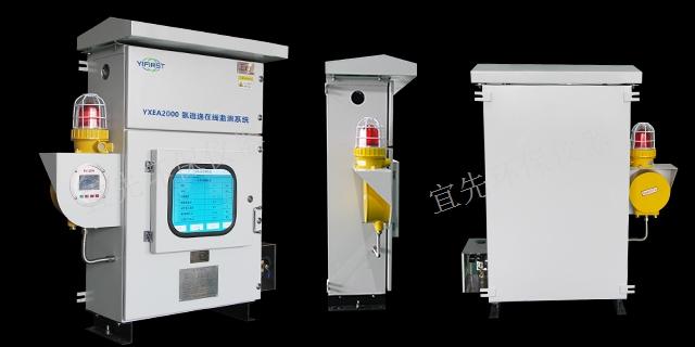 火电厂激光抽取式氨逃逸在线监测系统