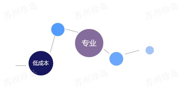 工业园区uc推广平台,推广平台