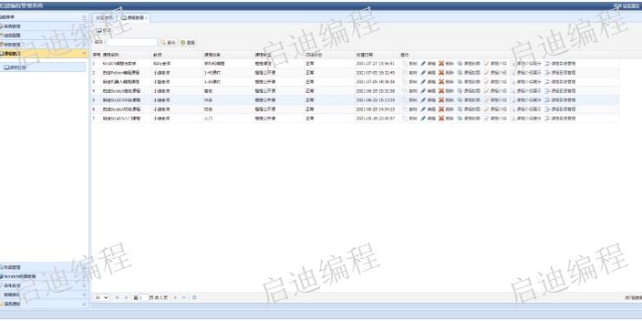 上海现代少儿编程有什么