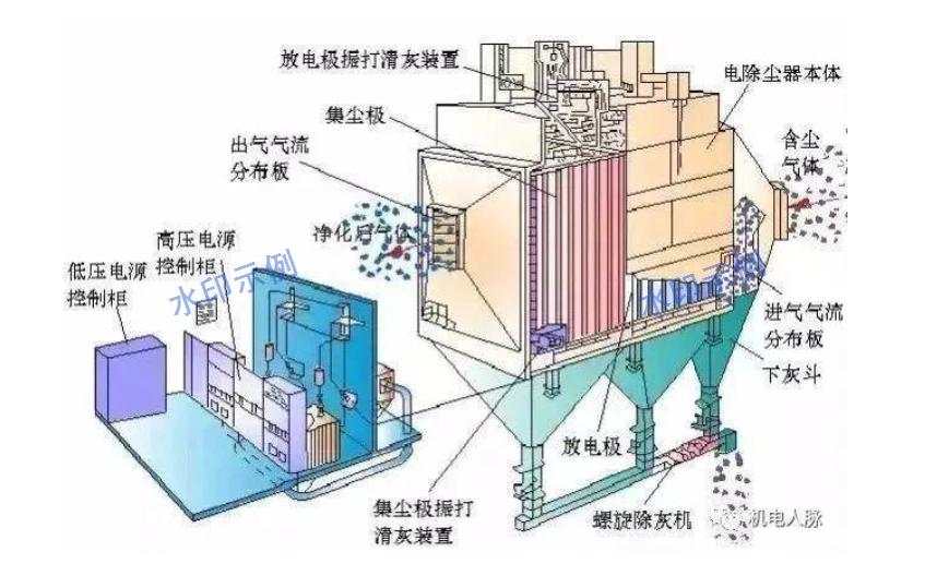 南京旋风除尘器电话 苏州东睿节能环保科技供应