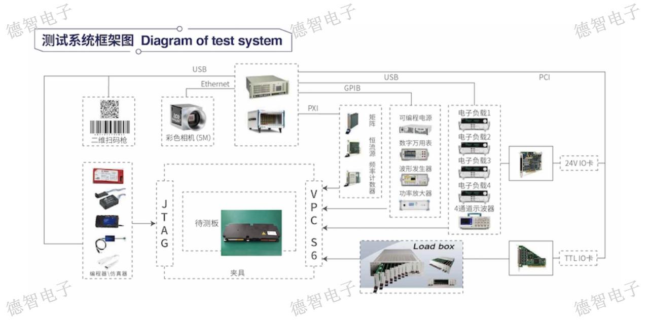 無錫BMS電池管理測試系統私人定做「蘇州市德智電子供應」