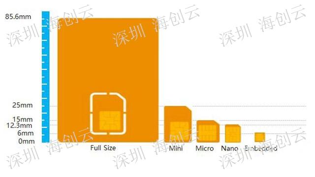 湖南智能語音卡哪家好 貼心服務「深圳市海創云科技供應」