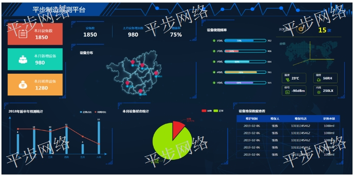 云南MES价格多少 抱诚守真 苏州平步网络科技供应