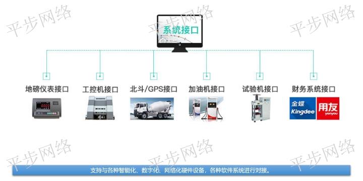寧夏商砼ERP交易價格 推薦咨詢 蘇州平步網絡科技供應