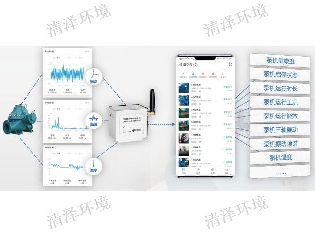 上海泵机监控污染 客户至上 苏州市清泽环境技术供应
