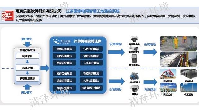 常州泵机监控检测仪器,泵机监控