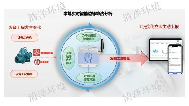 宿迁泵机监控服务保障,泵机监控