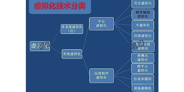 企业「系统集成怎么设置「苏州威翰德电子供pk10大小计划网站应」