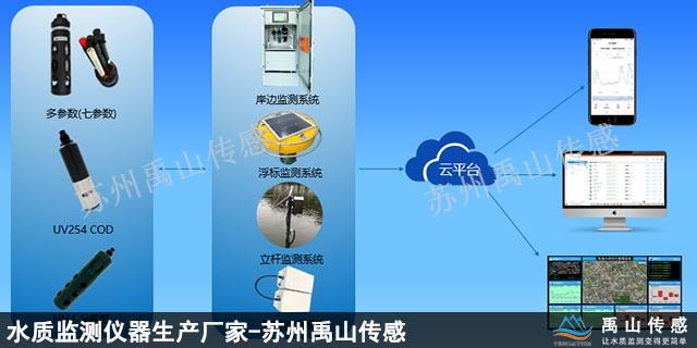 漳州yosemitech禹山氨氮水质监测仪 国产品牌 欢迎来电 苏州禹山传感科技供应
